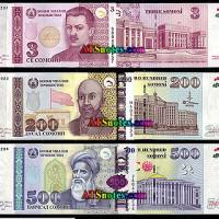 Backpacking Tajikistan Money