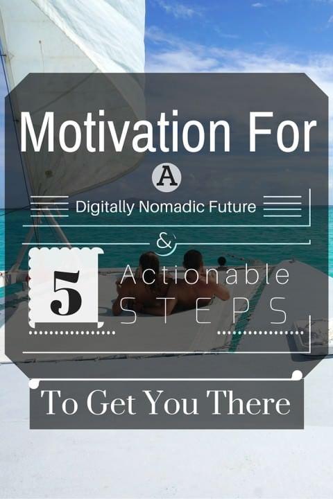 motivation for (1)