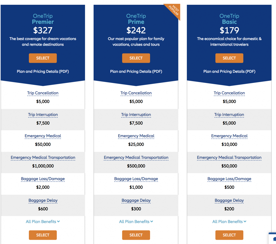 cost of travel insurance with Allianz