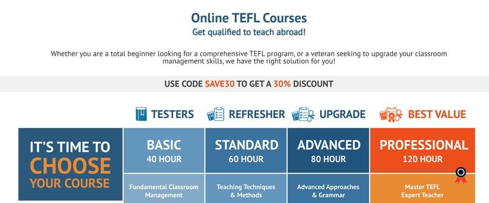 MyTefl online tefl course