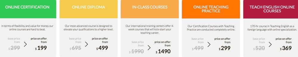 cost of ITTT tefl courses online